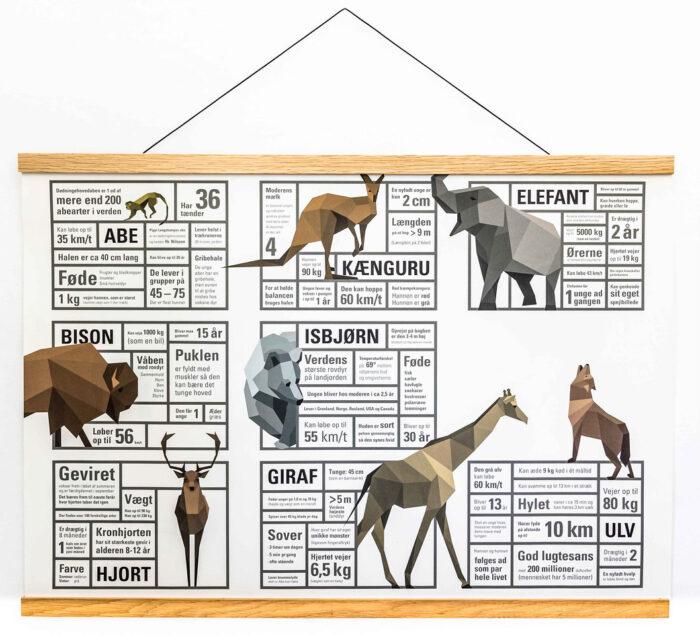 plakat med dyr