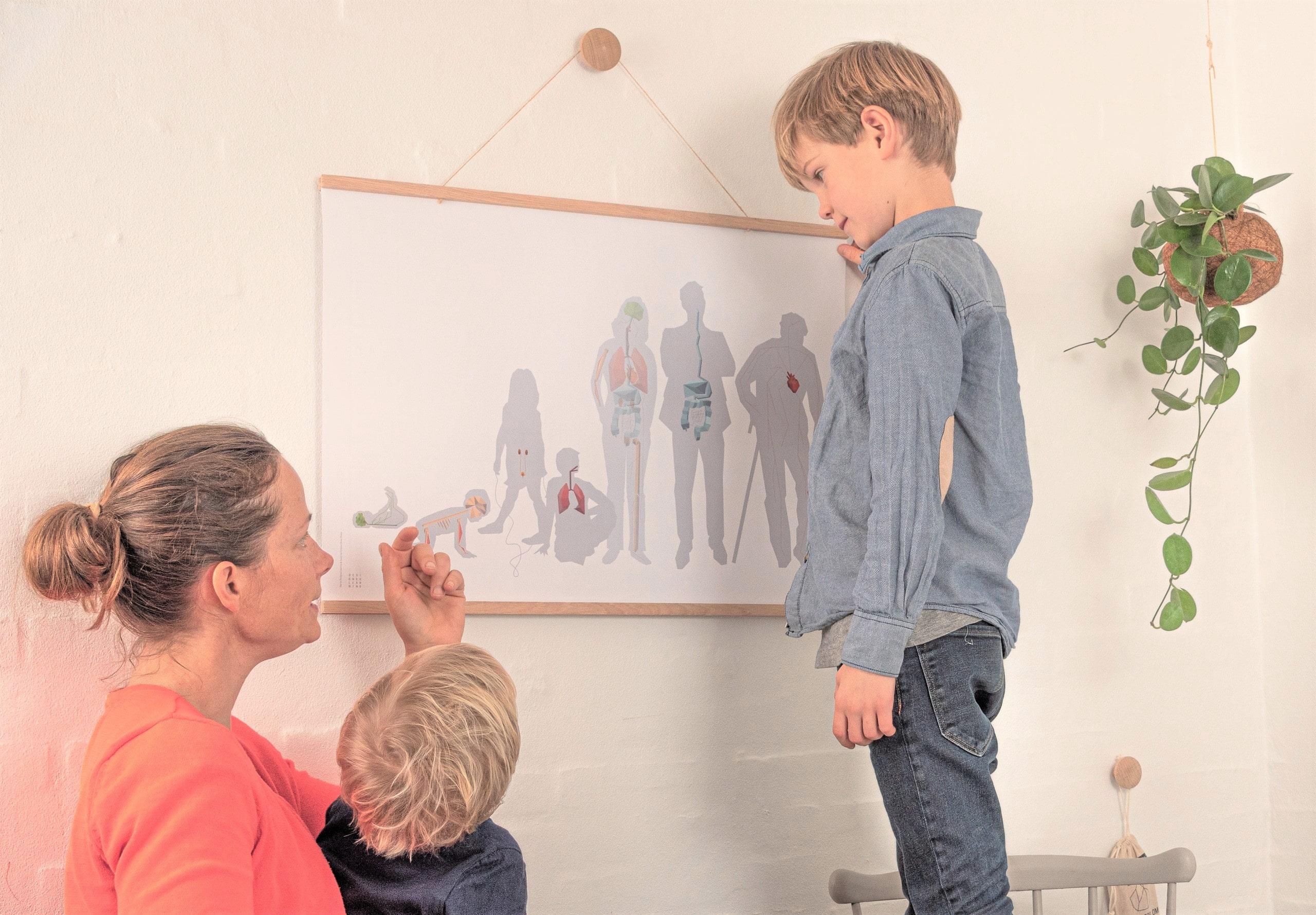 kropsplakat, nærvær, familie, læring